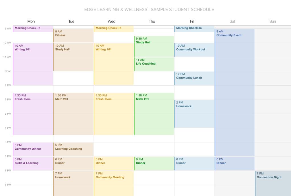 EDGE: Sample Schedule